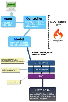 mobile application framework open source
