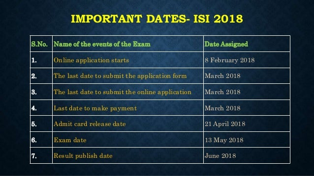 isi application form 2018 last date