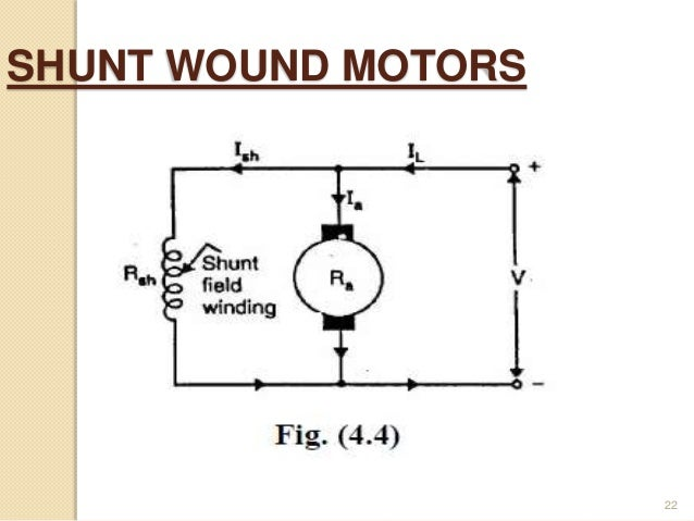dc shunt wound motor application